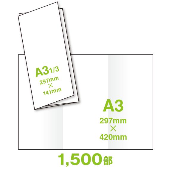 RM44A3-1500