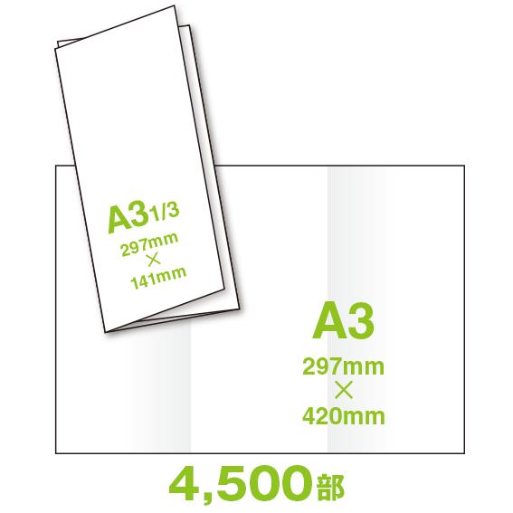 RM44A3-4500