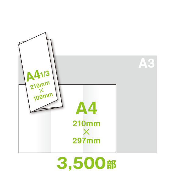 RM44A4-3500