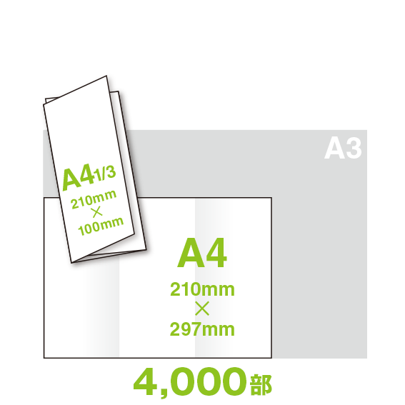 RM44A4-4000